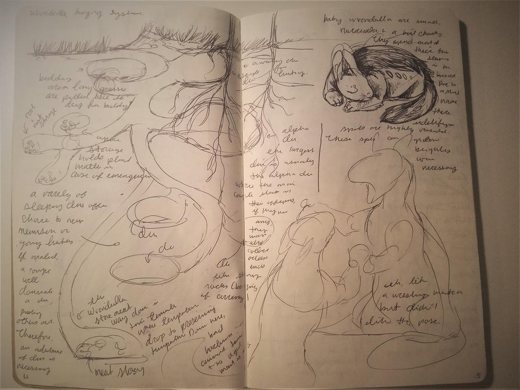 Dec-Feb 2017 Sketchbook 4-5 by Bazzyli
