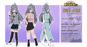 Yua Komori (BNHA main OC)