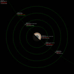 An Overview of the Jovian Frontier