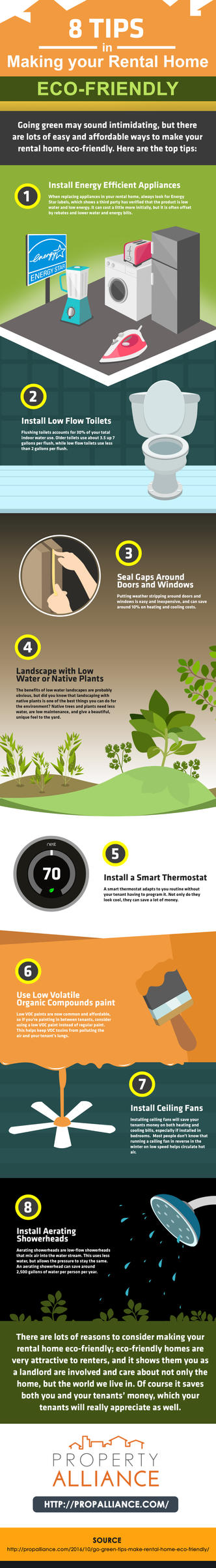 Infographics: Eco-Friendly Home Ideas by Propalliance