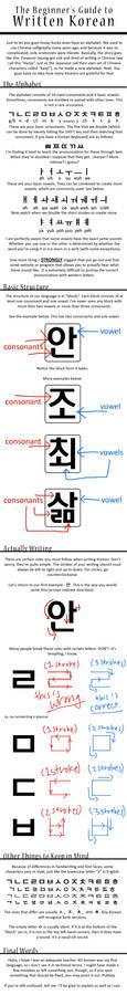 Korean Lesson 01 - Hangul