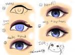 Simple Eye Tutorial