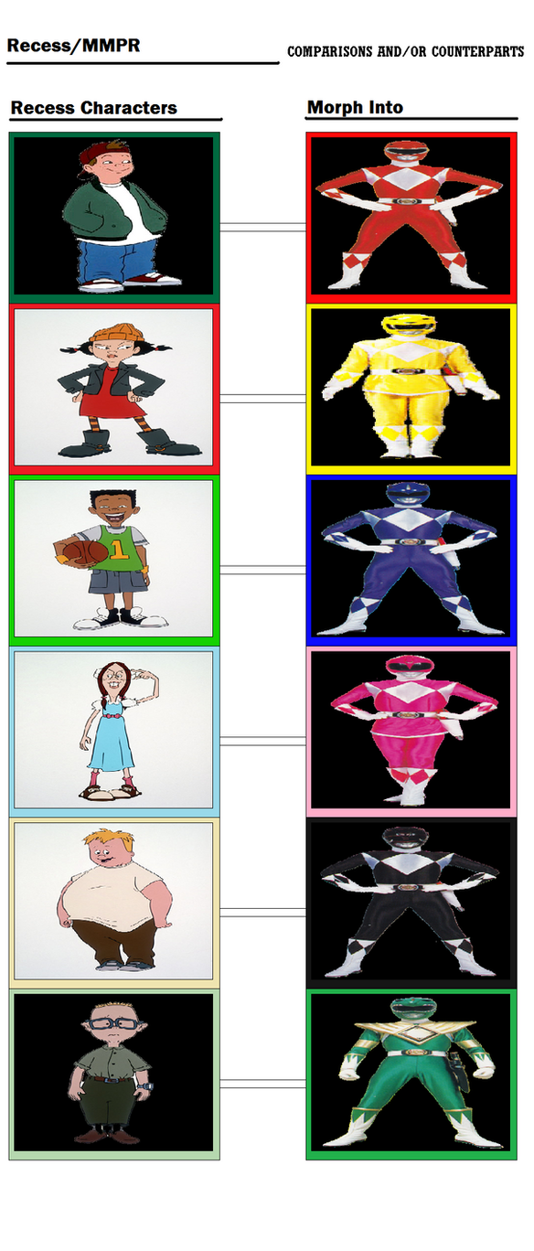Recess Characters as MMPR by Prentis-65
