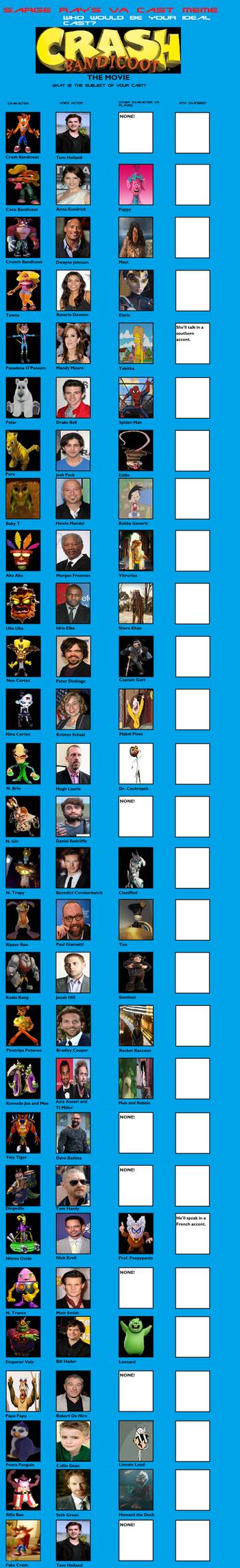 Crash Bandicoot The Movie Voice Cast by Prentis-65