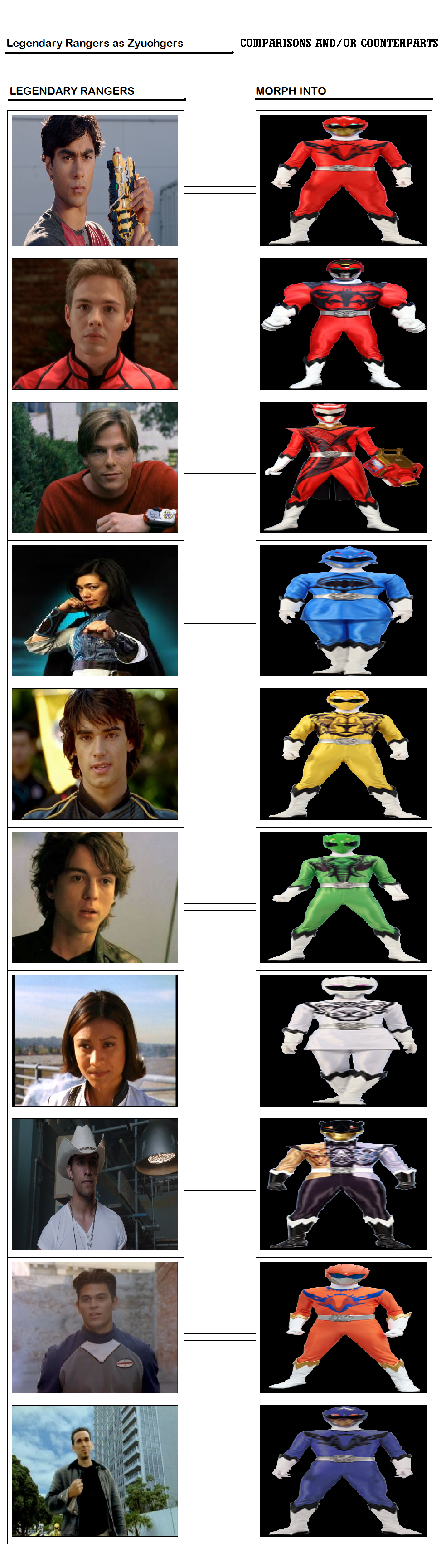 Legendary Rangers as Zyuohgers by Prentis-65