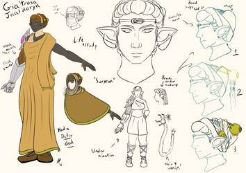 Gia'trosa Jaal'darya Sheet by Pitdragon
