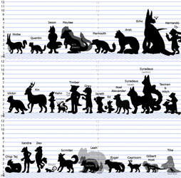 RoA Size Chart: Part Two by SnowTheWolf