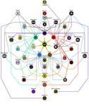 Elemental Combinations  2.5
