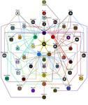 Elemental Combinations  2.6