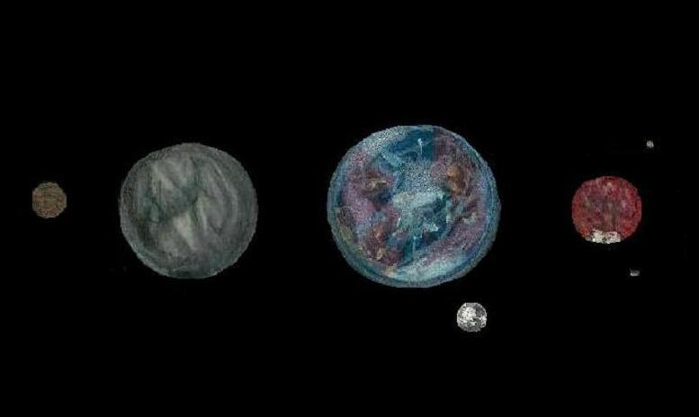 number of inner planets - photo #42