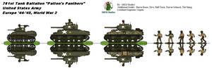 761st Tank Battalion