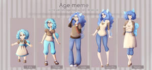 Z : Age Meme : Carrie by Monalushii