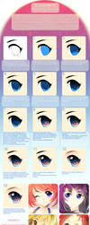 lEdogawa's Anime Eye Tutorial by lEdogawa
