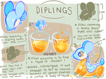 Diplings New Species Idea by kub-e