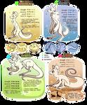 Tsimu Body Variations