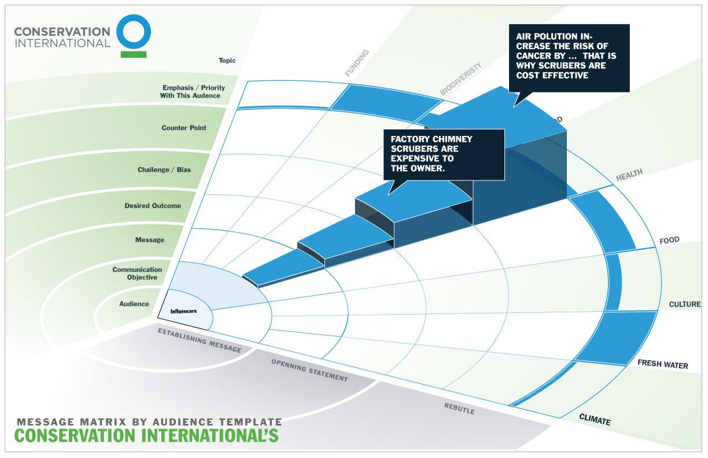 Infographic 003 by mattwatier