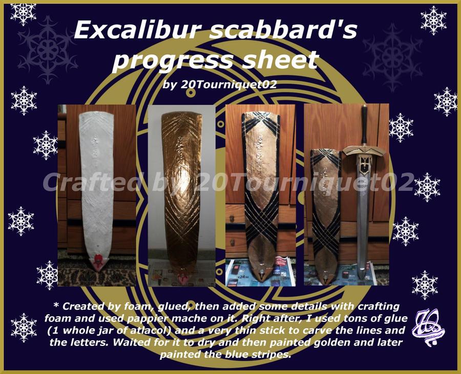 Excalibur scabbard's progress sheet by 20Tourniquet02