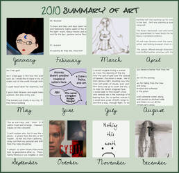 2010 Year in Review by Lunacat-chan