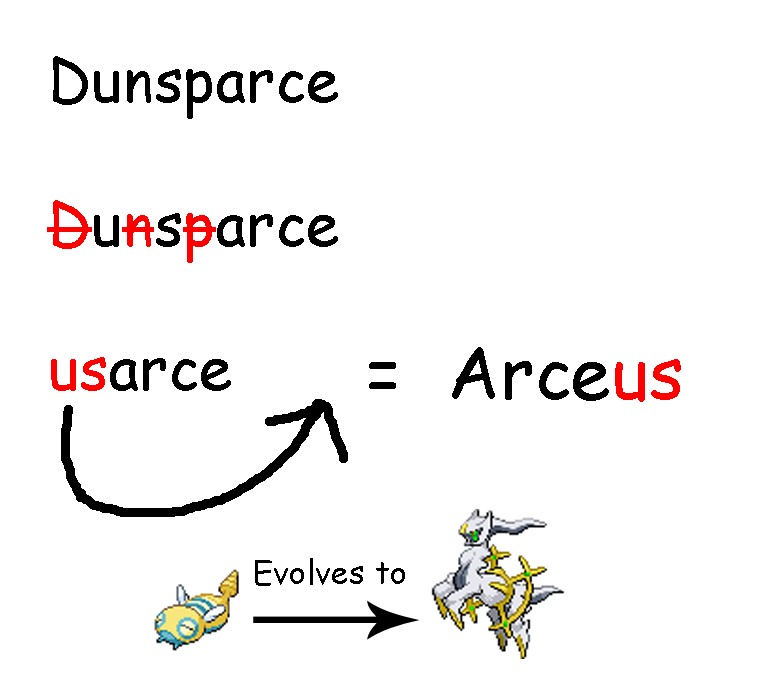Dunsparce Evolution Sprite