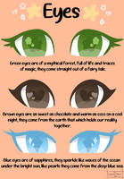 Love (your) eyes by LolitaBlue