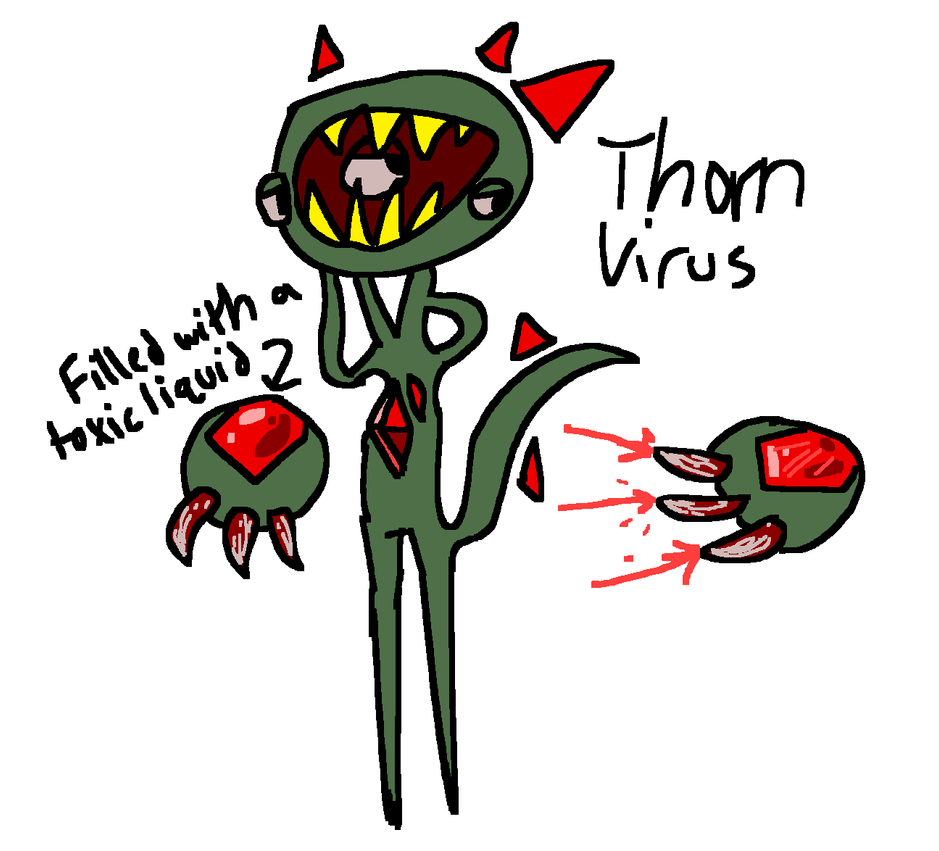 Thorn Virus (Media controls FC) by TurquoiseGemmyGemGem