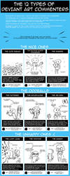 The 12 Types of Deviant Art Commenters by pixiveo