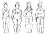 Body types excercise