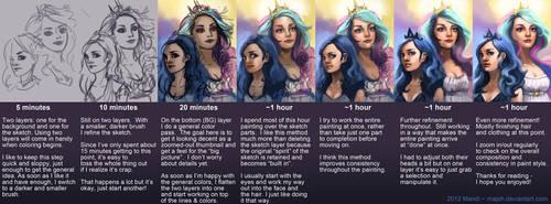 Celestia and Luna progress