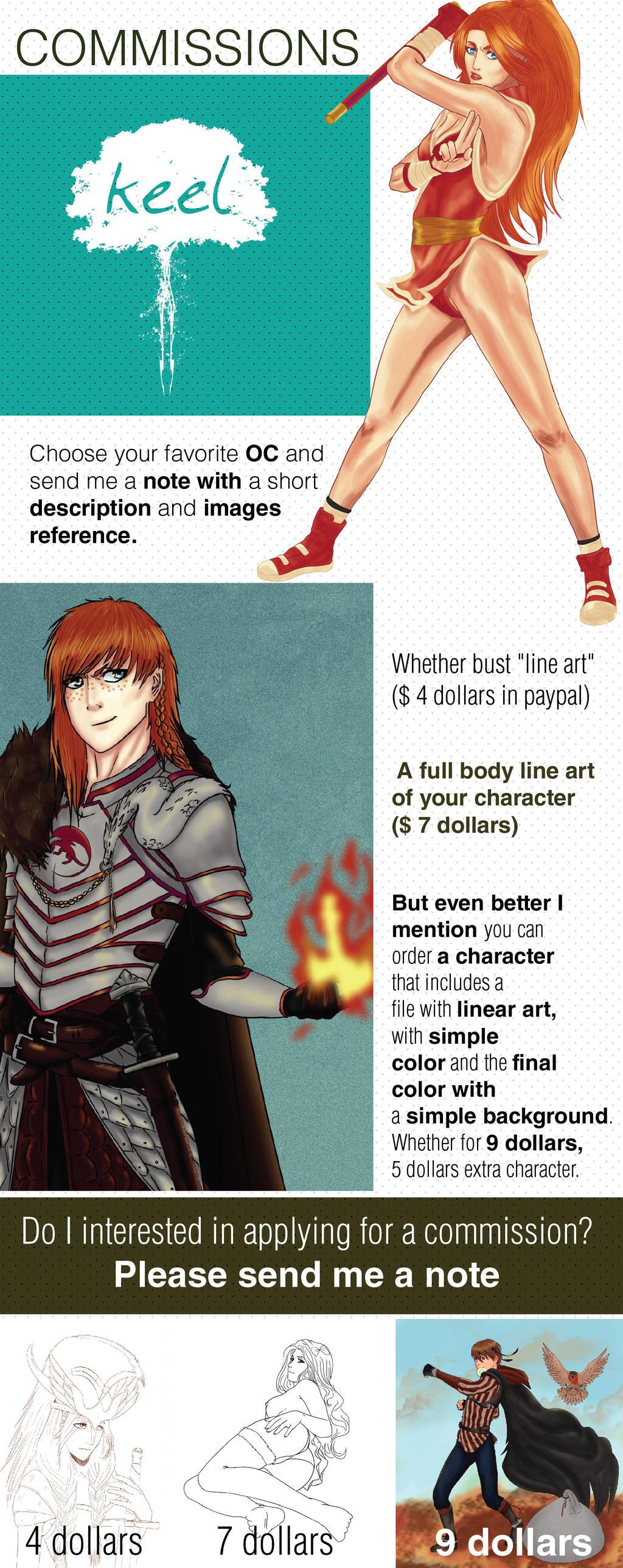 KeelTierraYerma's Profile Picture