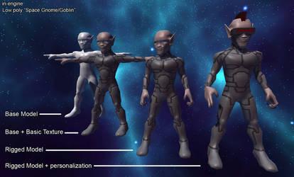 Space Goblin by erickn