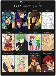 2017 Summary of Art by Whoodles
