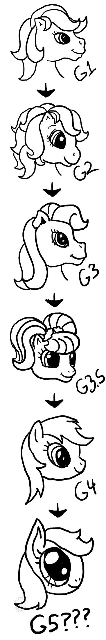 Ponyvolution + Prediction by AnScathMarcach