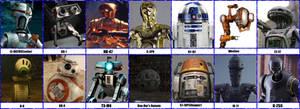 Favorite Companion Droids