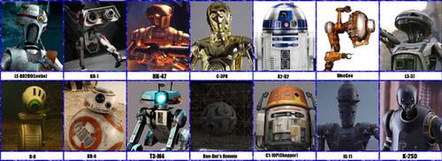 Favorite Companion Droids by LadyIlona1984