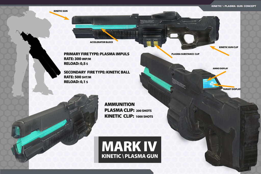 KINETIC PLASMA Gun CONCEPT by HPashkov