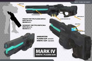 KINETIC PLASMA Gun CONCEPT