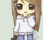 Sweatshirt ID by Pandas-R-Us