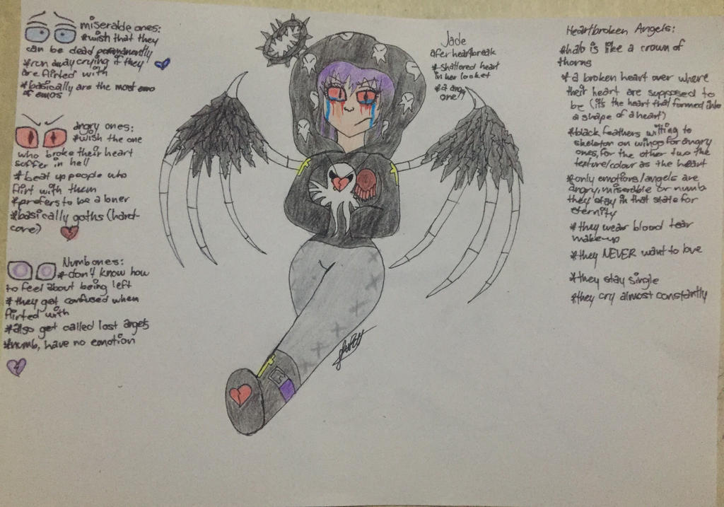 New Angel species by Lifeistrange