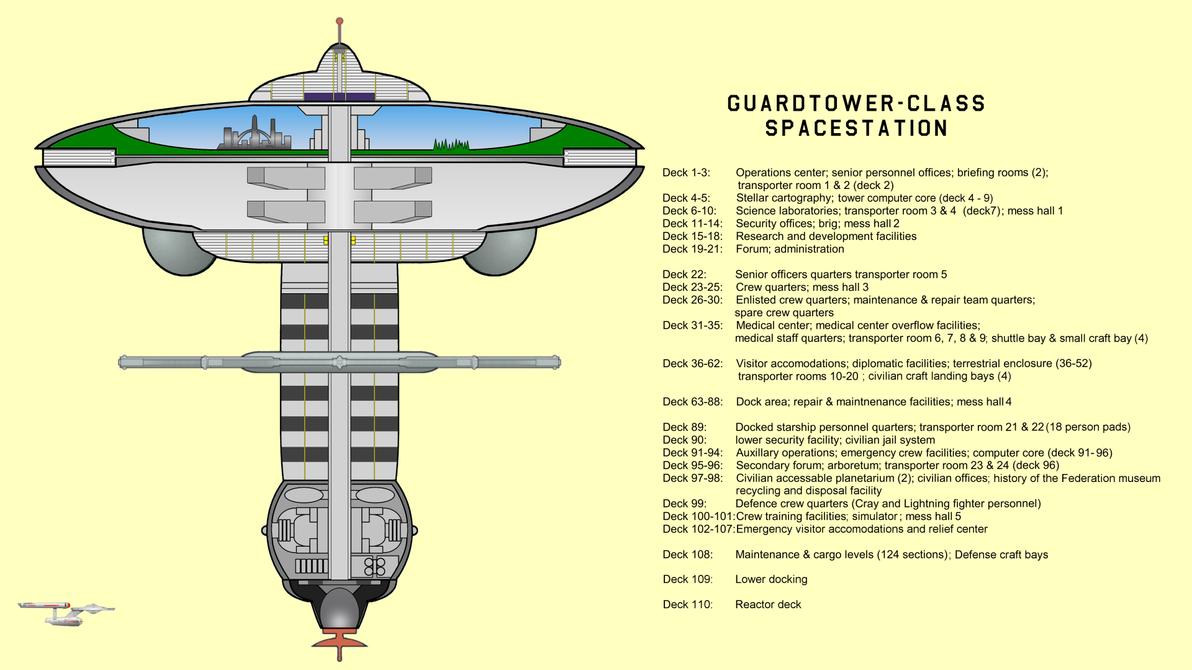 Guardtower-class Starbase Decks by hallgarth