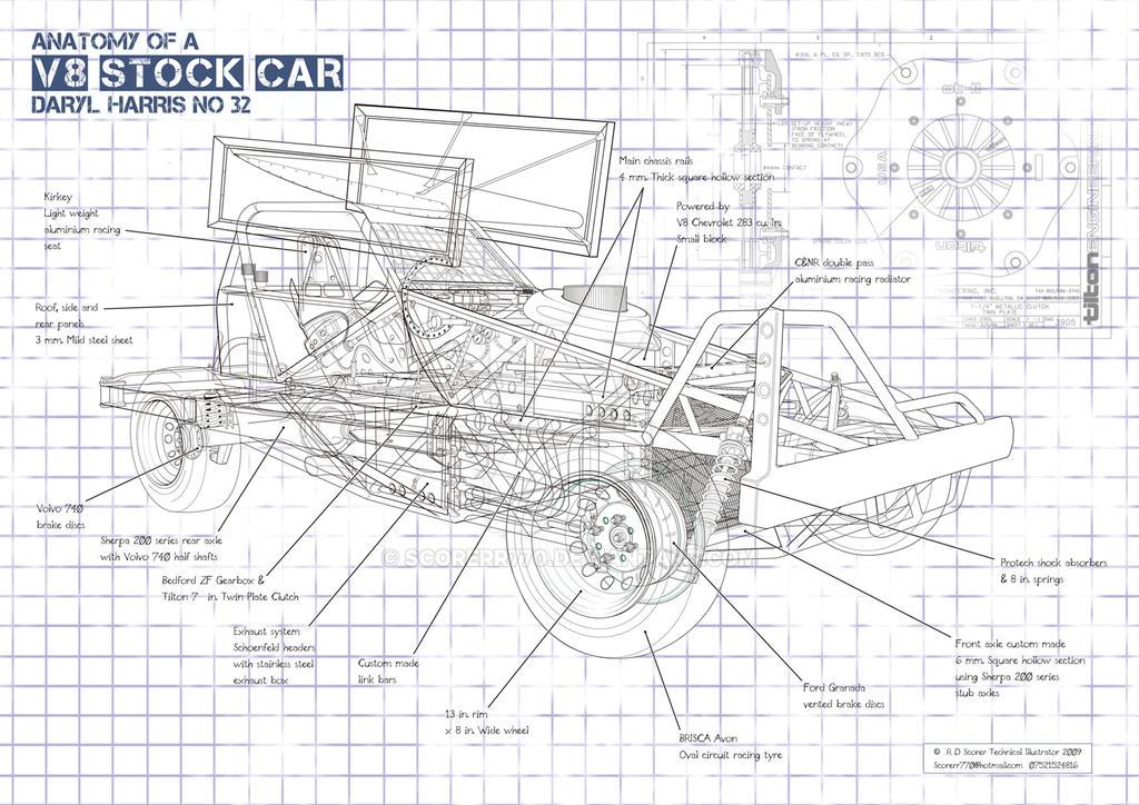 Anatomy of a V8 Stock Car by scorerr770 on DeviantArt
