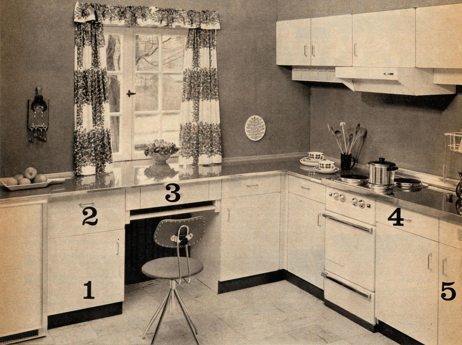 Kitchen Options by pandoraicons