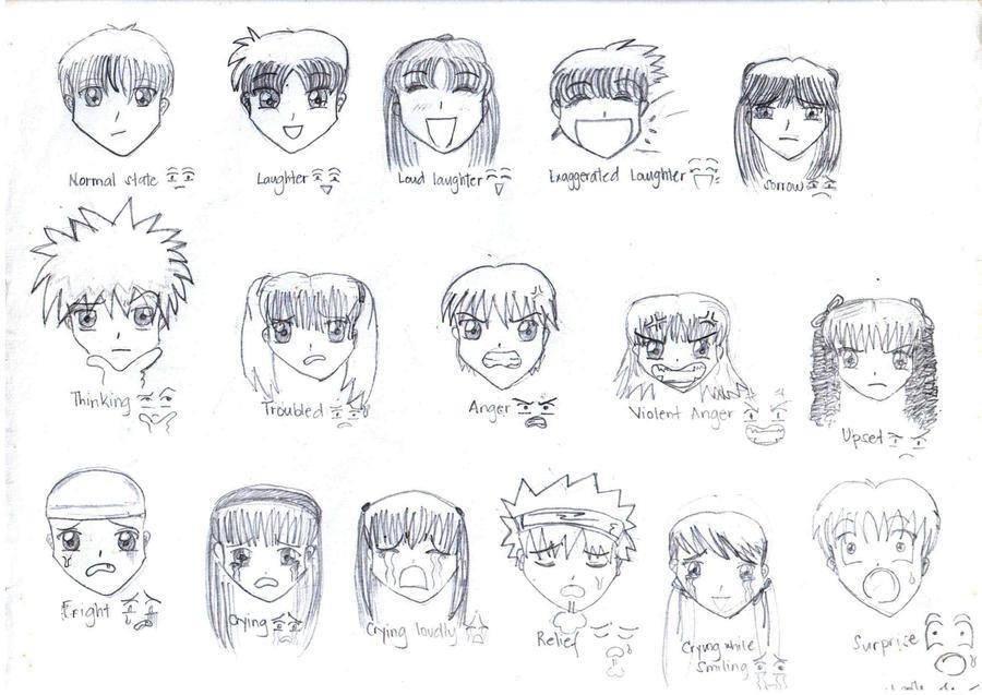 Anime emotion chart by lyka1130