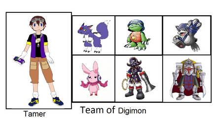 Digimon Mega Battles Miguel Digimon's by coleroboman