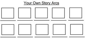 Your Story Arcs Meme