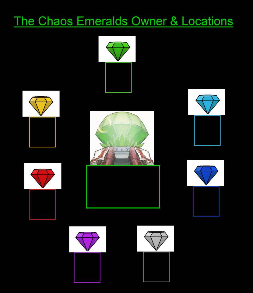 Chaos Emeralds Meme By Coleroboman On Deviantart