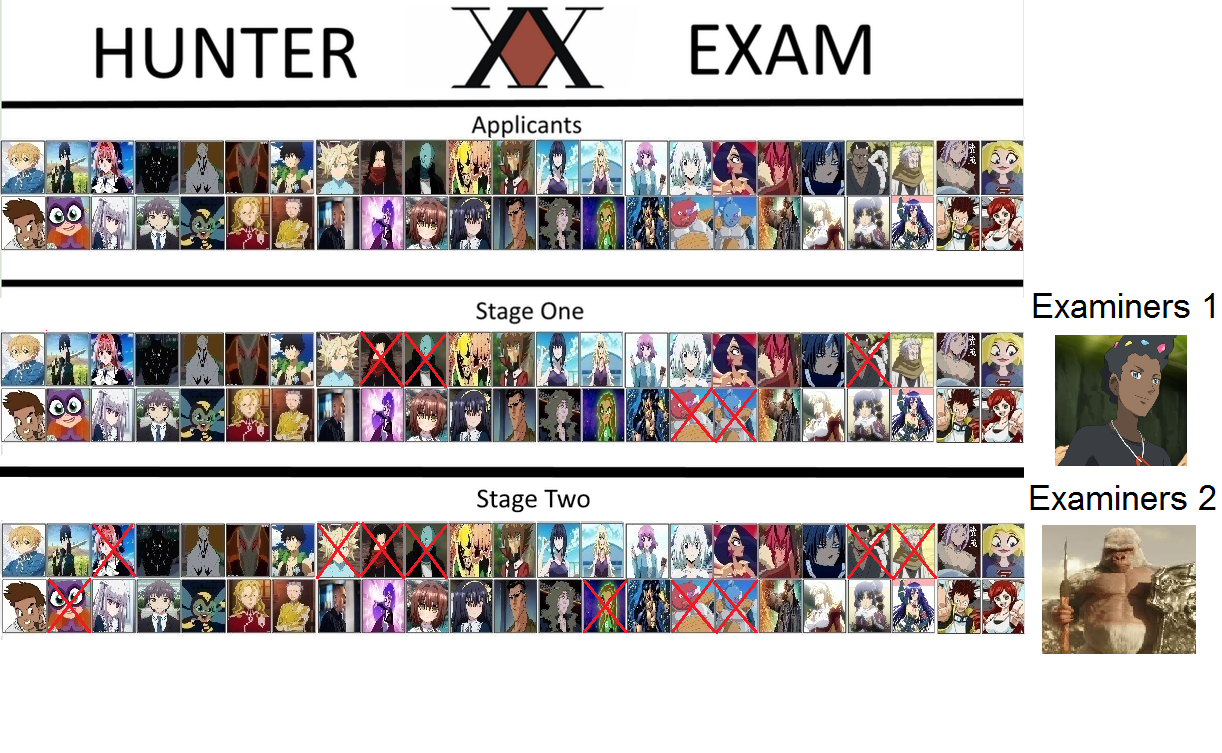 2nd Hunter Exam Stage Two Meme By Coleroboman On Deviantart