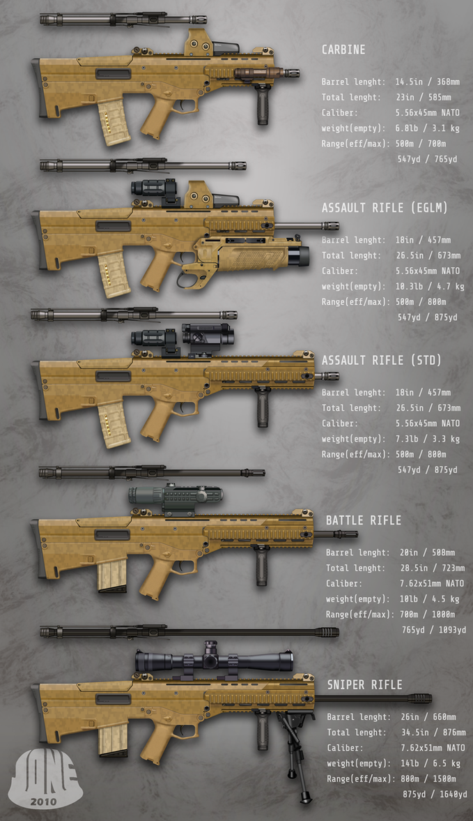 Bushmaster Bullpup ACR variant by Gasteiz