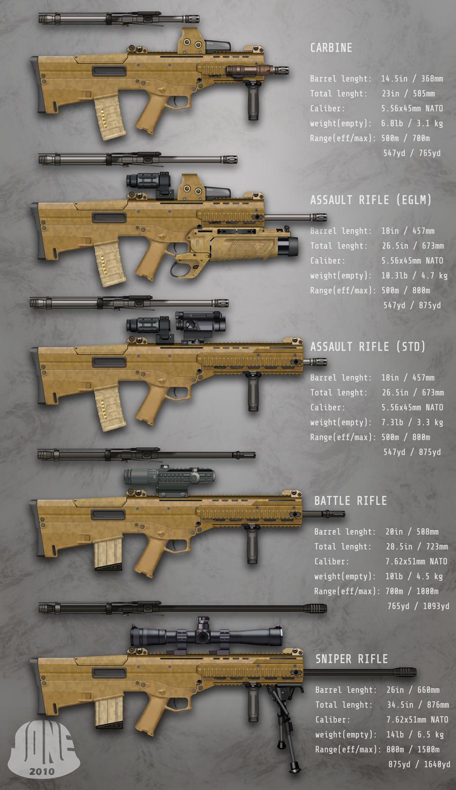 Bushmaster Bullpup ACR variant