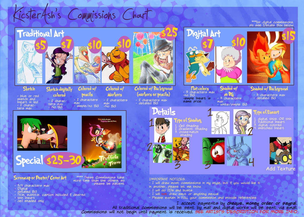 Commissions Chart by KicsterAsh