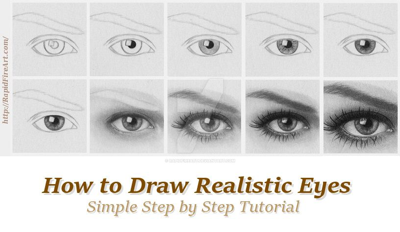 Tutorial how to draw realistic eyes by rapidfireart